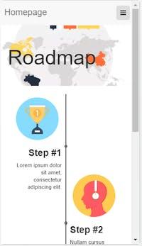 Roadmap 2