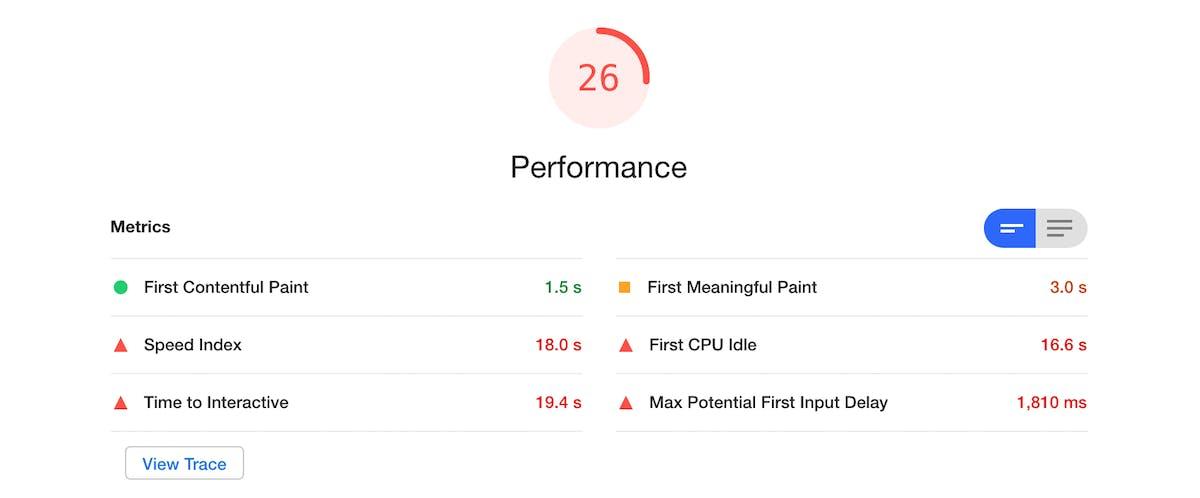 wix performance