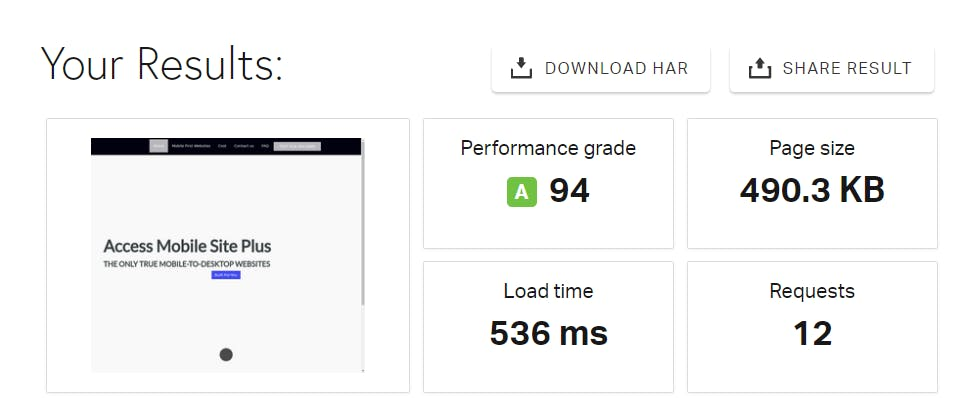 Pingdom Speed test this website