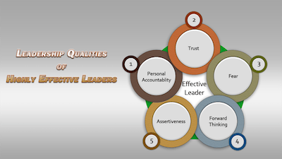 What You Might Not Know About Leadership Qualities of Effective Leaders
