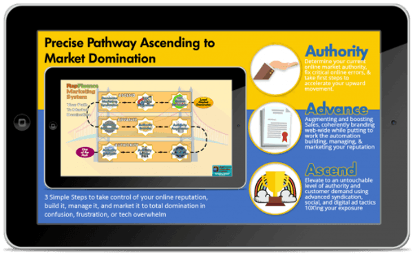 RepFluence Marketing Method Pathway
