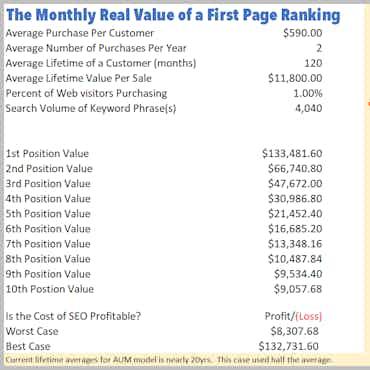 Case Study:  Financial Advisor