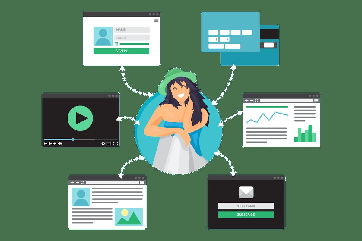 Video Marketing Net