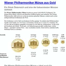 Beschreibung Wiener Philharmoniker - Seite 1
