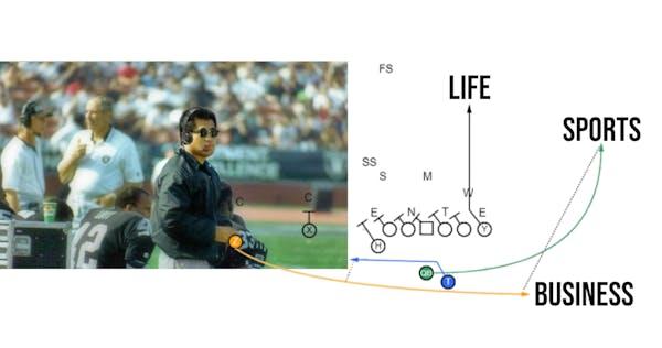 Coach J the best coach to achieve your goals